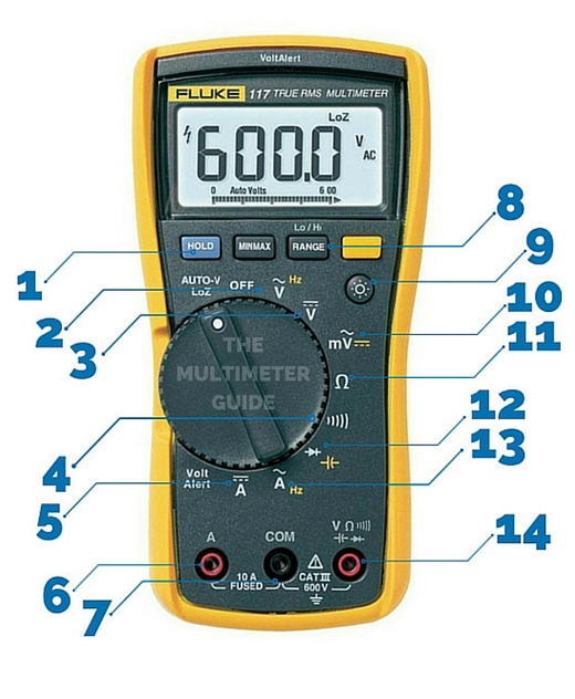 Multimeter Symbols Guide on circuit symbols